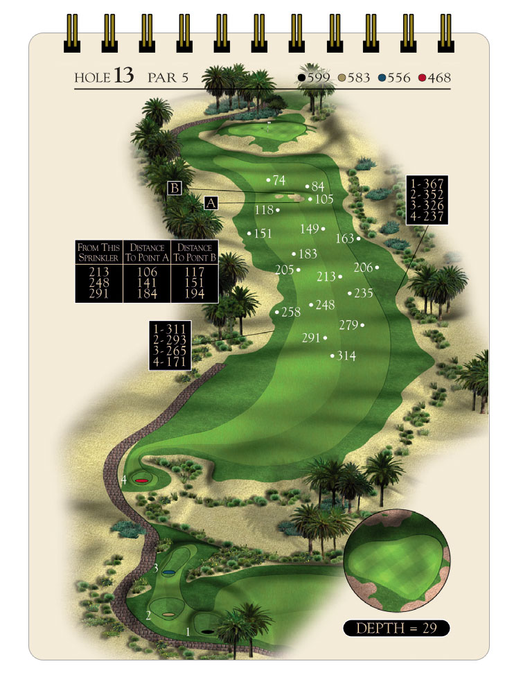 photo about Printable Yardage Books identify Excellent System: Yardage Guides